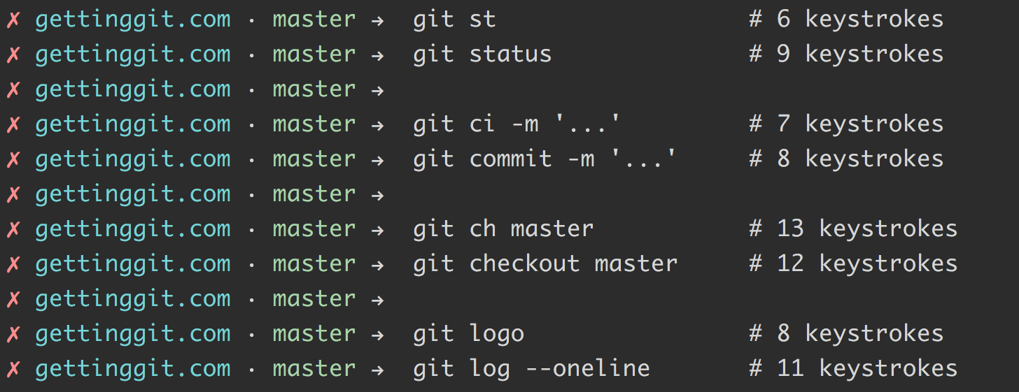 Keystroke comparison between aliases and command completion